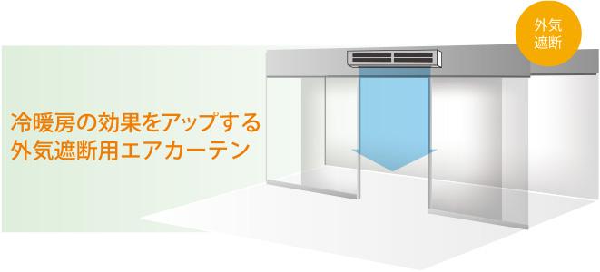 冷暖房の効果をアップする外気遮断エアカーテン
