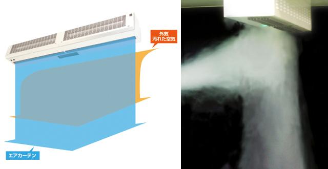 エアカーテンによる空気遮断イメージ
