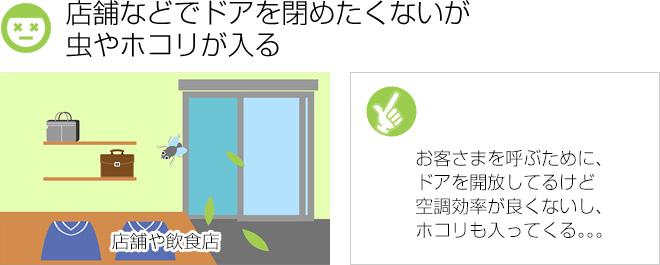 店舗などでドアを閉めたくないが、虫やホコリが入る:お客さまを呼ぶためにドアを開放してるけど、空調効率が良くないし、ホコリも入ってくる。
